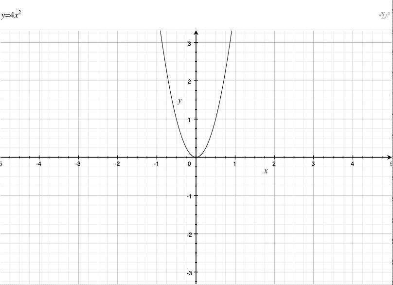 definicion de funcion matematica