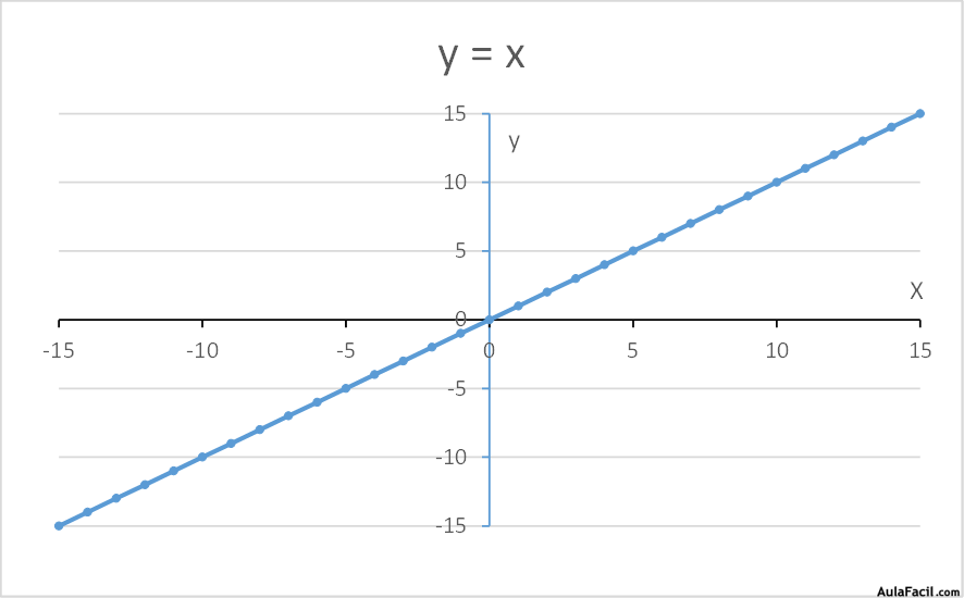 funciones matematicas ejemplos