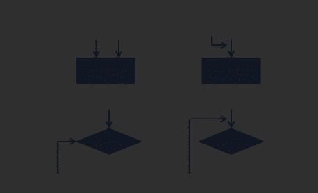diagrama de flujo ejemplos