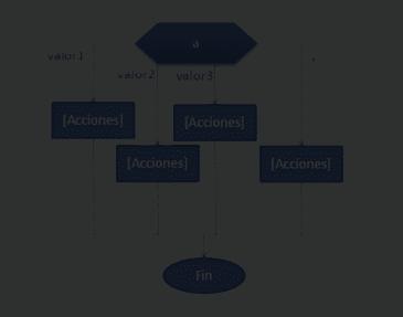 diagrama de flujo online